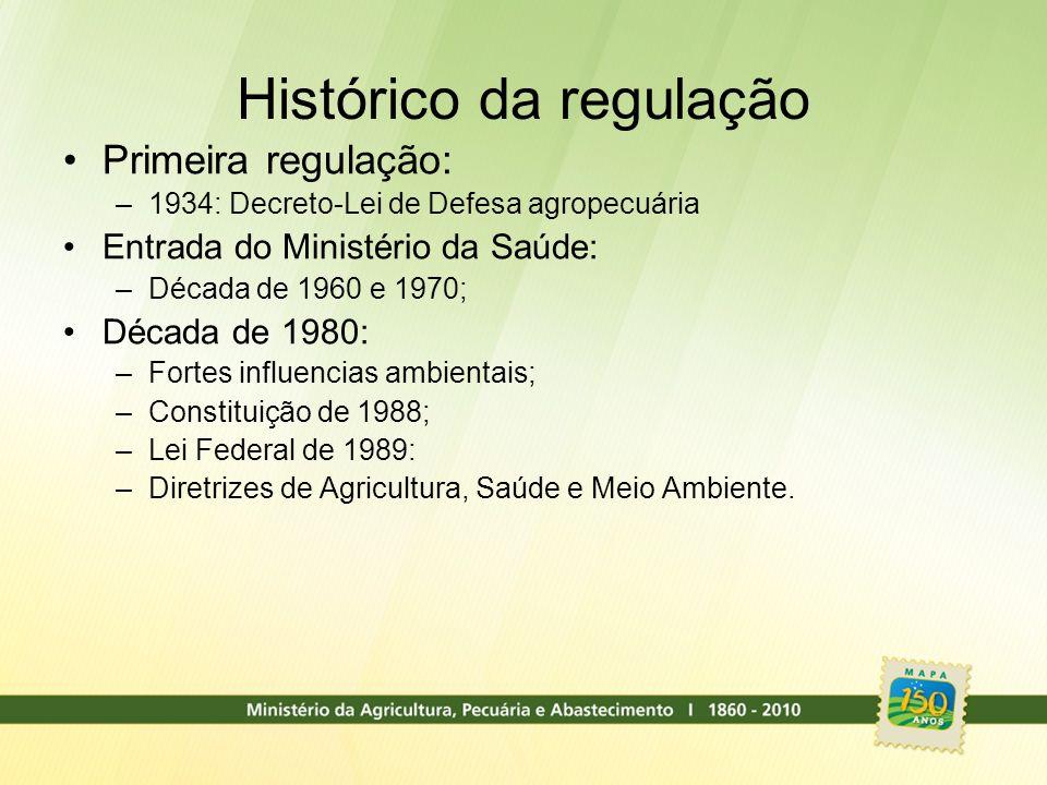 Histórico da regulação