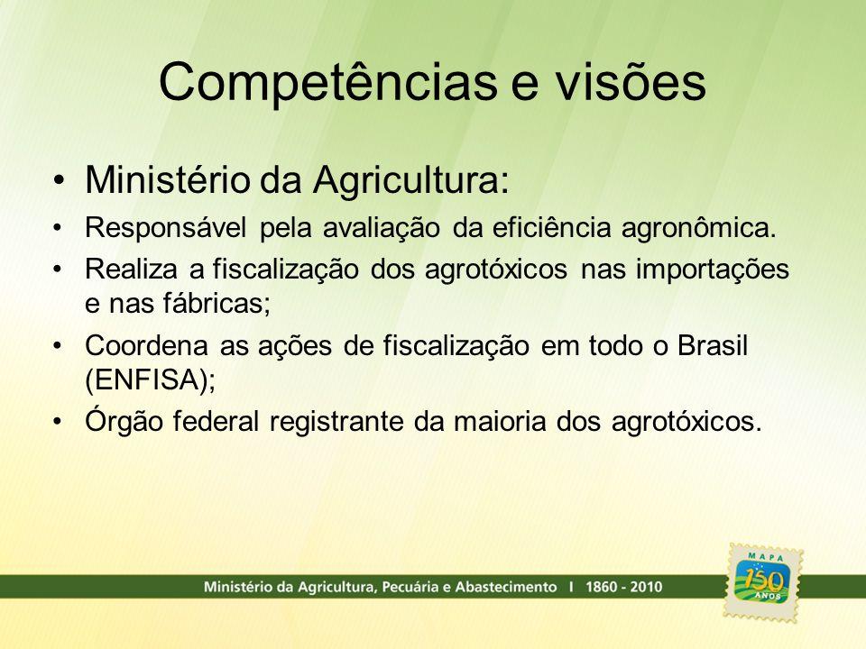 Competências e visões Ministério da Agricultura:
