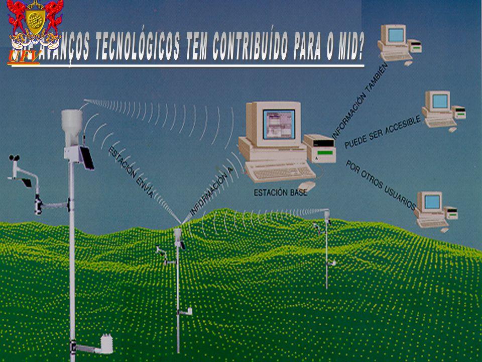 QUE AVANÇOS TECNOLÓGICOS TEM CONTRIBUÍDO PARA O MID