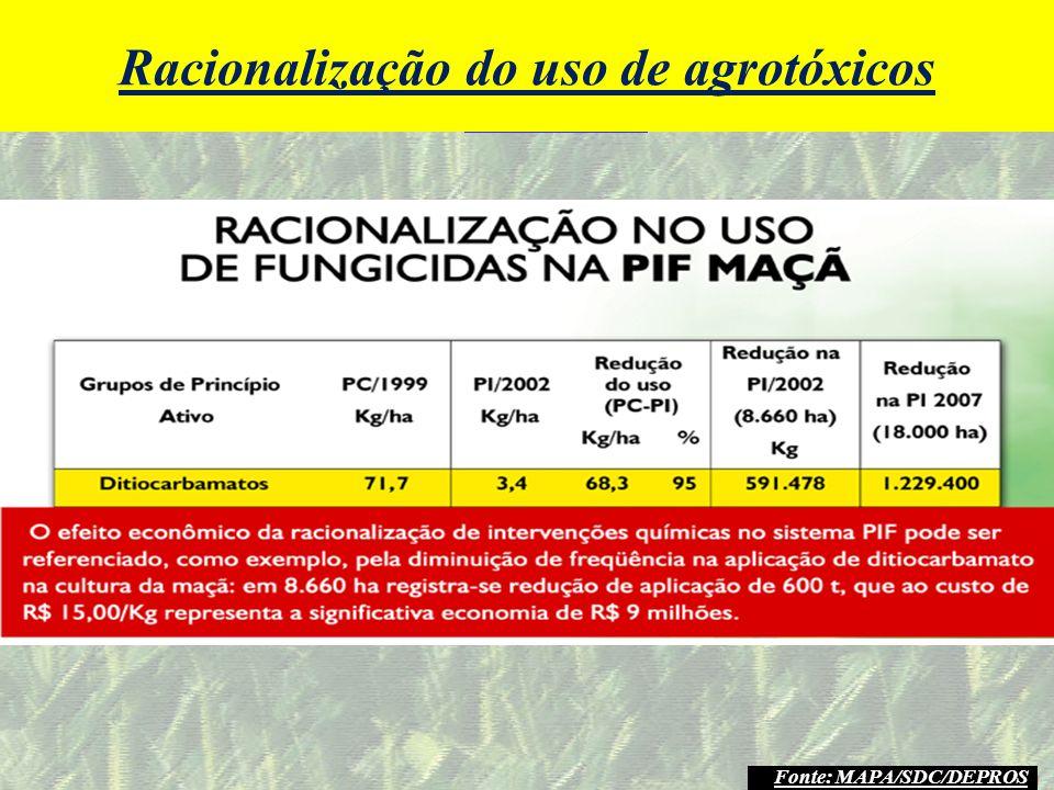 Racionalização do uso de agrotóxicos