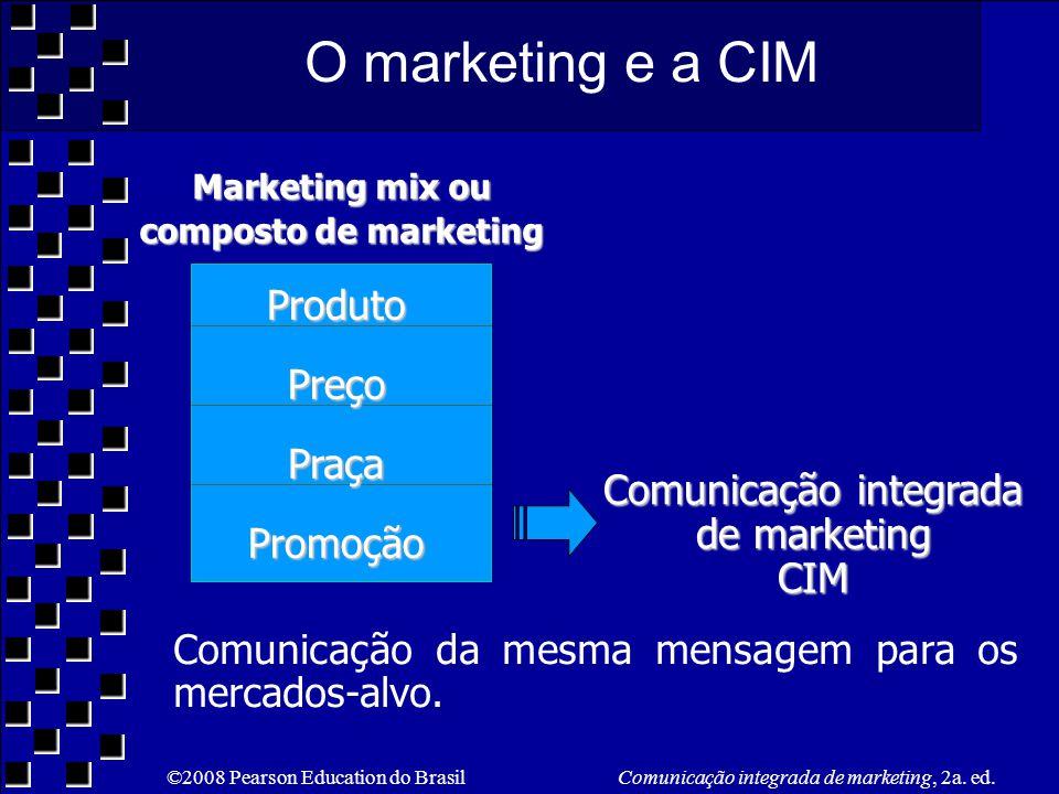 Comunicação integrada de marketing CIM