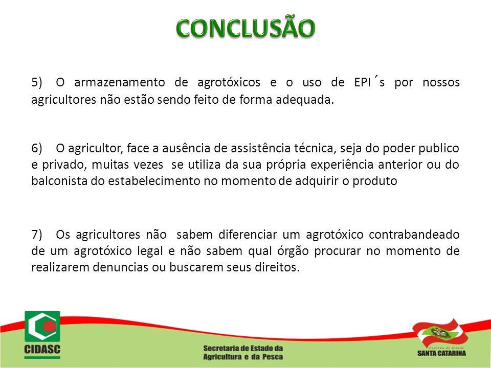 CONCLUSÃO 5) O armazenamento de agrotóxicos e o uso de EPI´s por nossos agricultores não estão sendo feito de forma adequada.