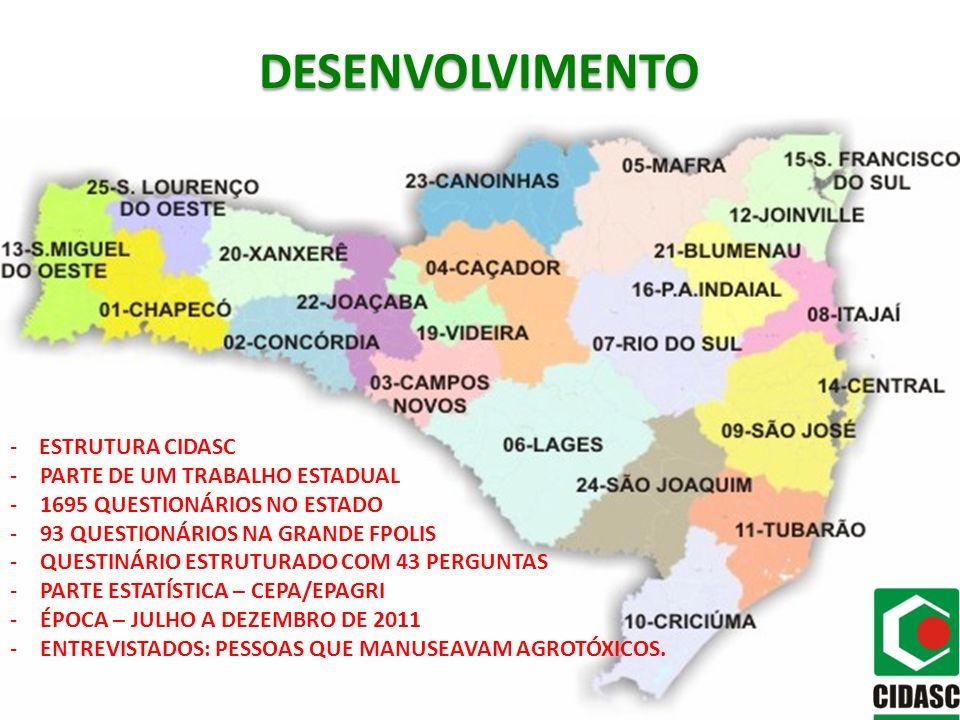 DESENVOLVIMENTO - ESTRUTURA CIDASC PARTE DE UM TRABALHO ESTADUAL