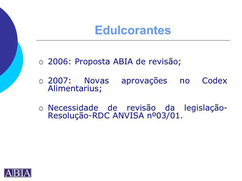 Edulcorantes 2006: Proposta ABIA de revisão;
