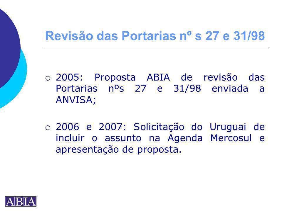 Revisão das Portarias nº s 27 e 31/98