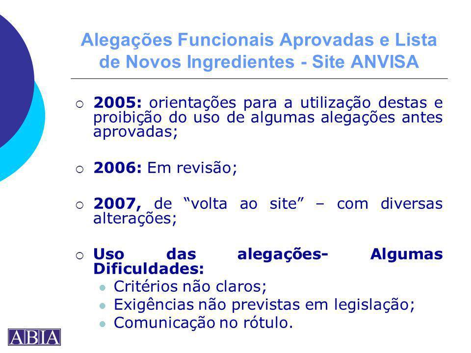 Alegações Funcionais Aprovadas e Lista de Novos Ingredientes - Site ANVISA