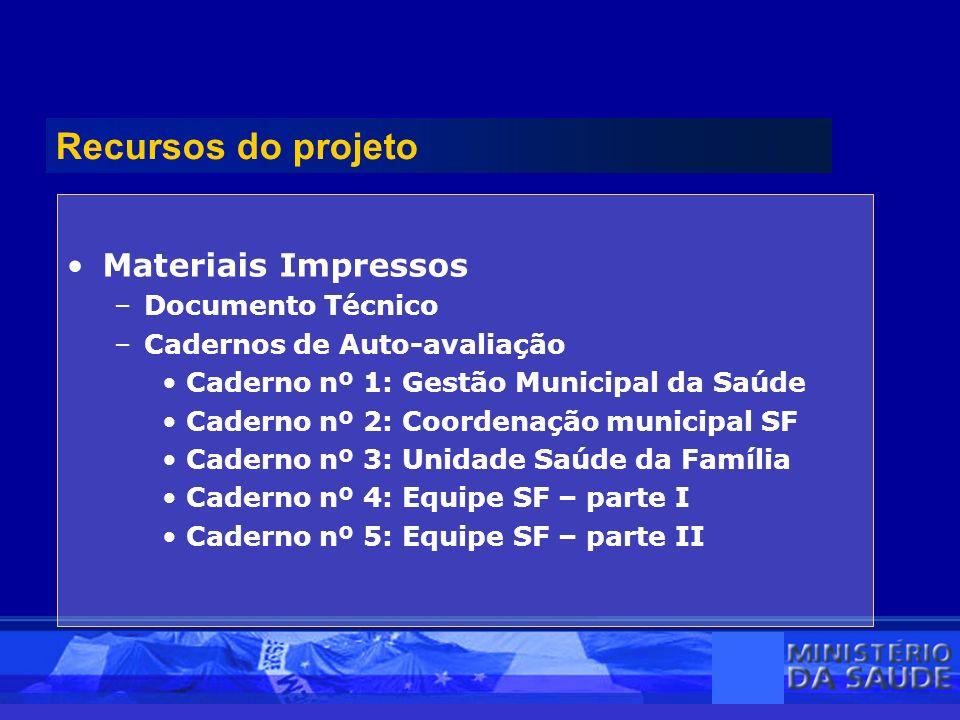 Recursos do projeto Materiais Impressos Documento Técnico