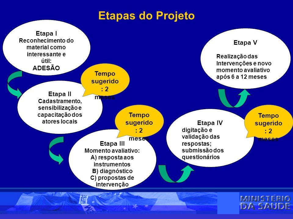 Etapas do Projeto Etapa I Etapa V ADESÃO Tempo sugerido: 2 meses