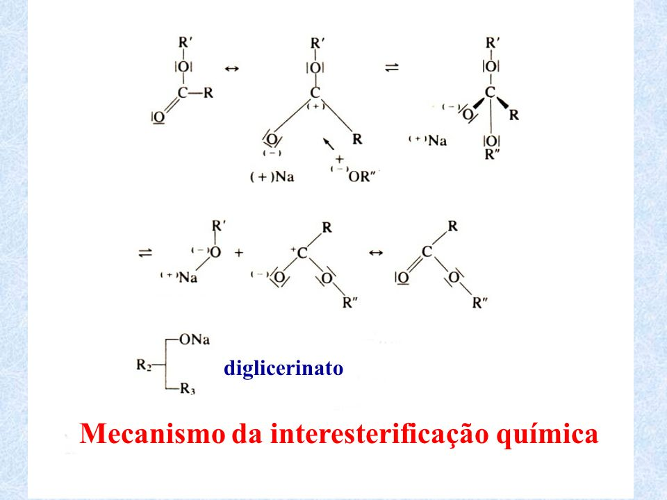 Mecanismo da interesterificação química