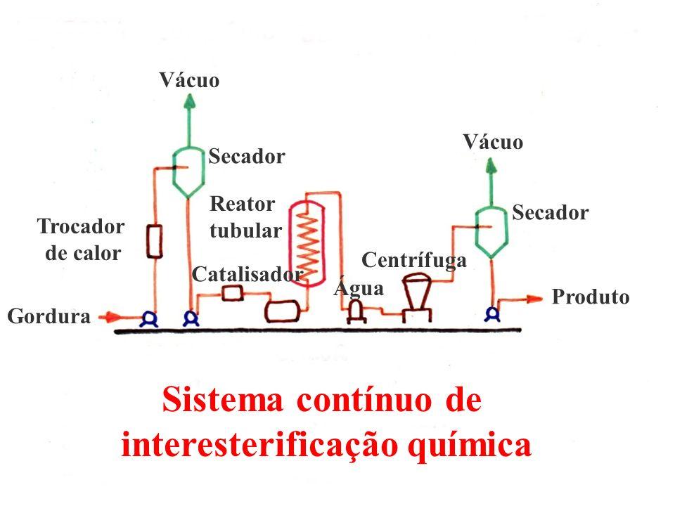 interesterificação química