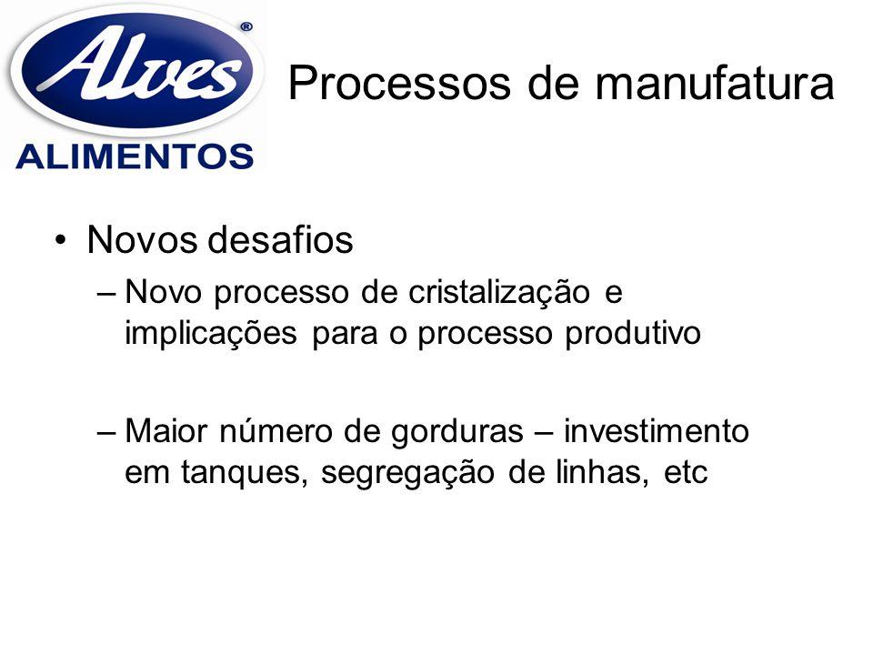 Processos de manufatura