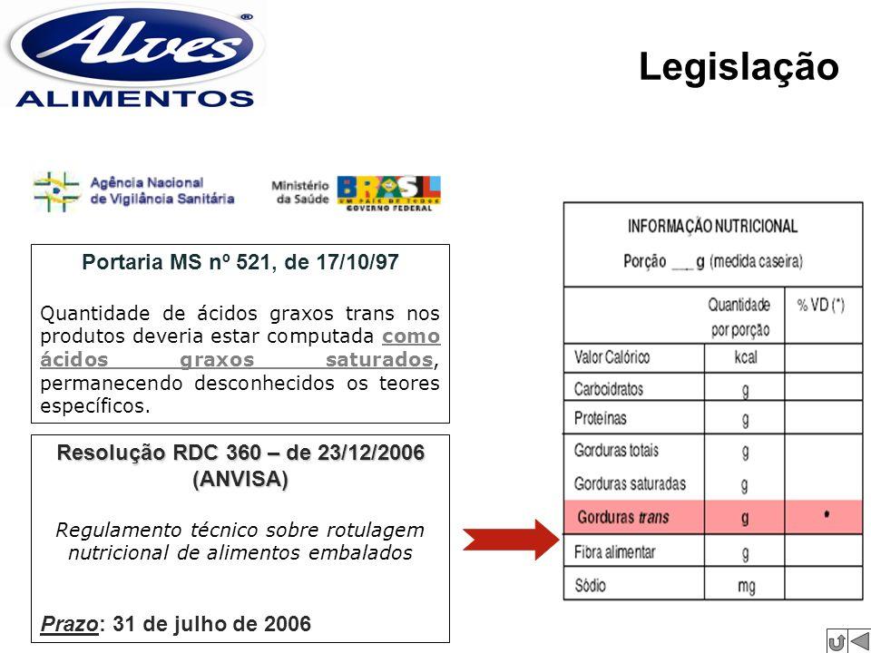 Regulamento técnico sobre rotulagem nutricional de alimentos embalados