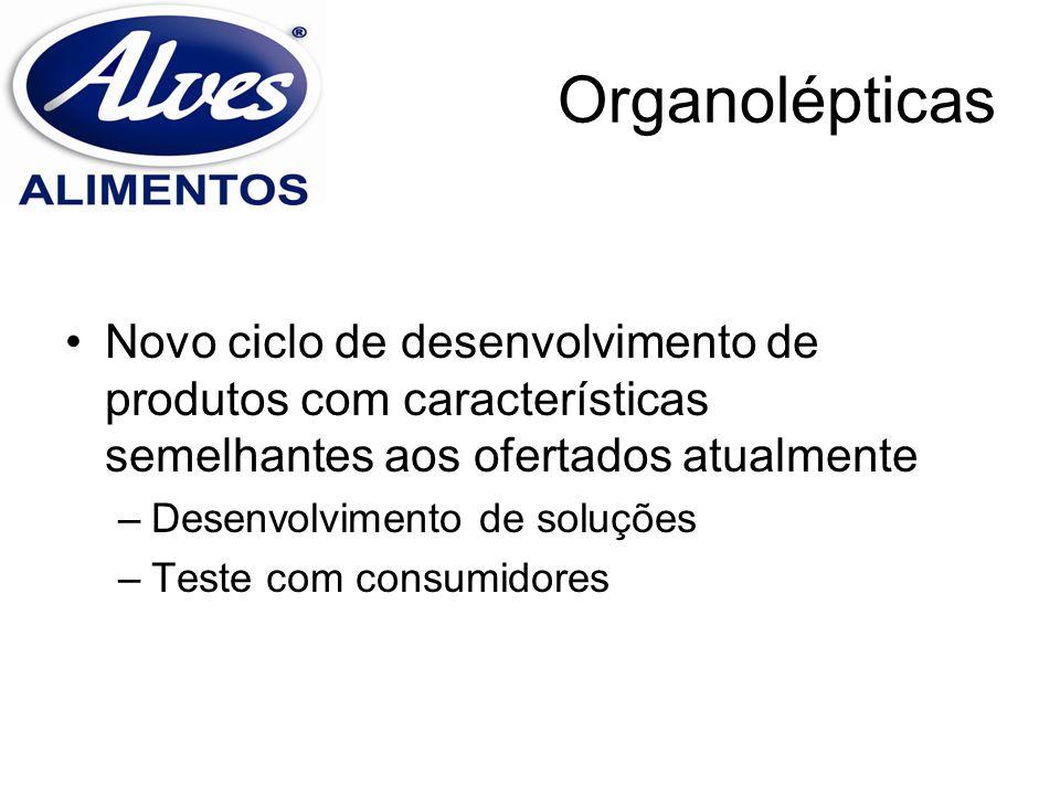 Organolépticas Novo ciclo de desenvolvimento de produtos com características semelhantes aos ofertados atualmente.