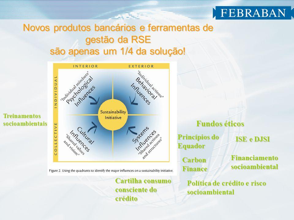 Novos produtos bancários e ferramentas de gestão da RSE são apenas um 1/4 da solução!