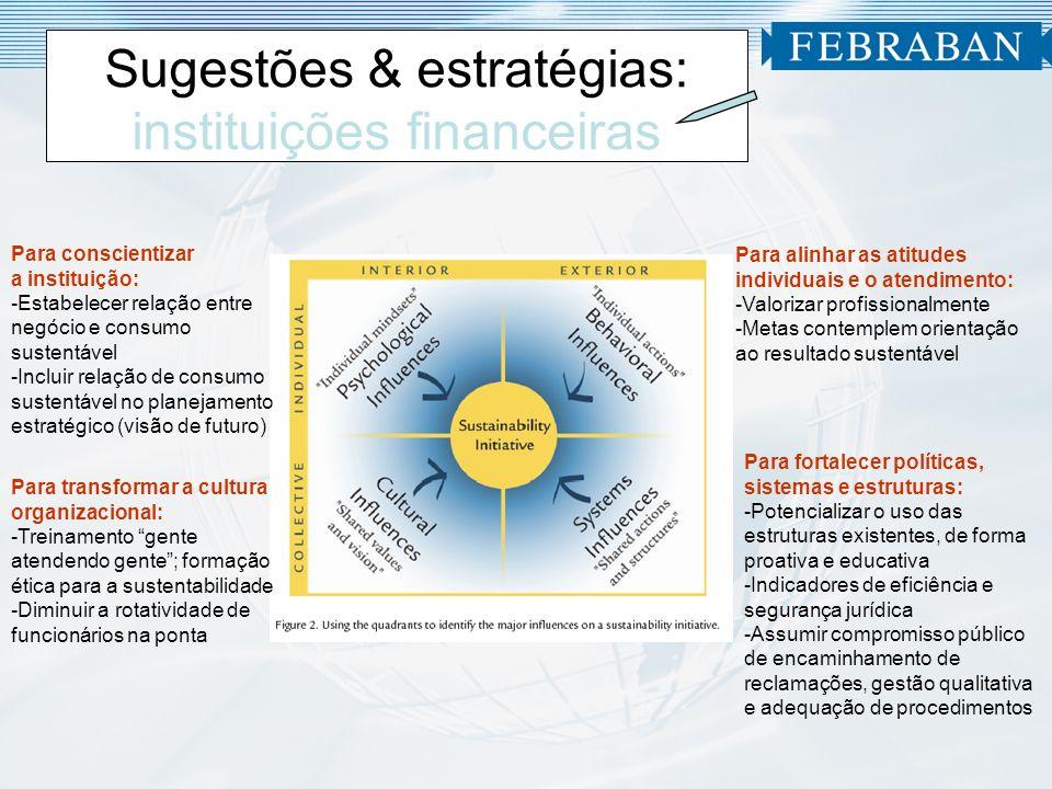 Sugestões & estratégias: instituições financeiras
