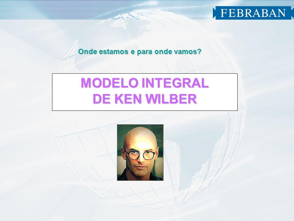 MODELO INTEGRAL DE KEN WILBER