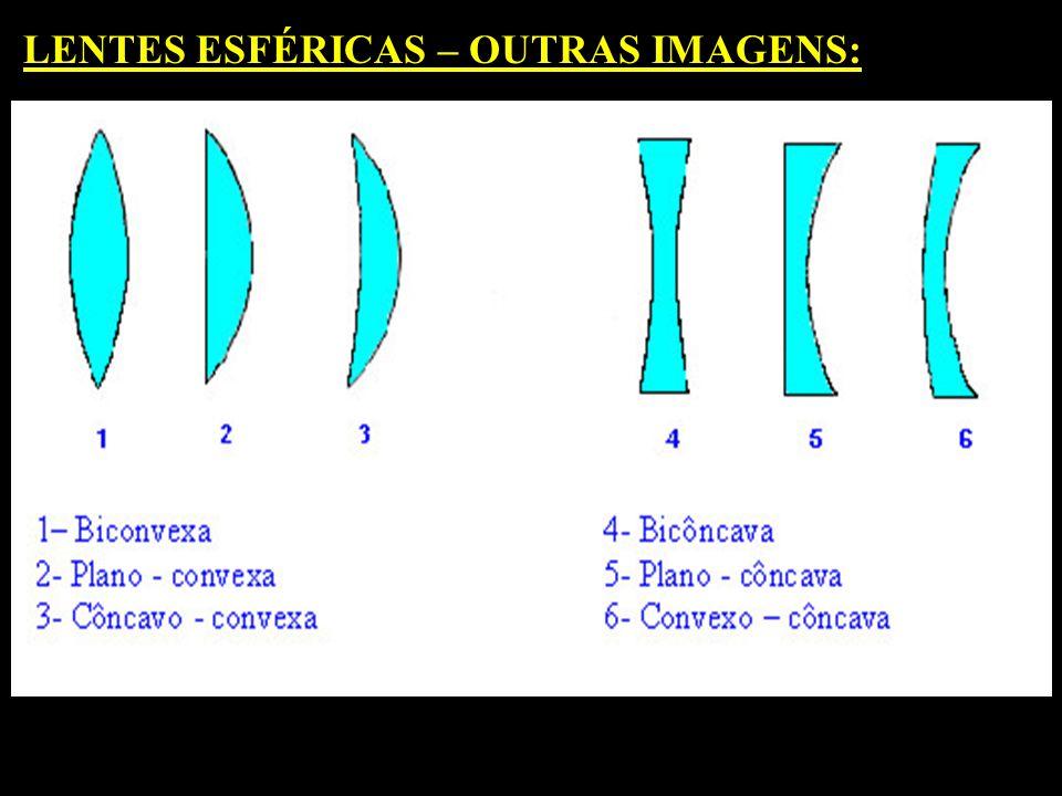 LENTES ESFÉRICAS – OUTRAS IMAGENS: