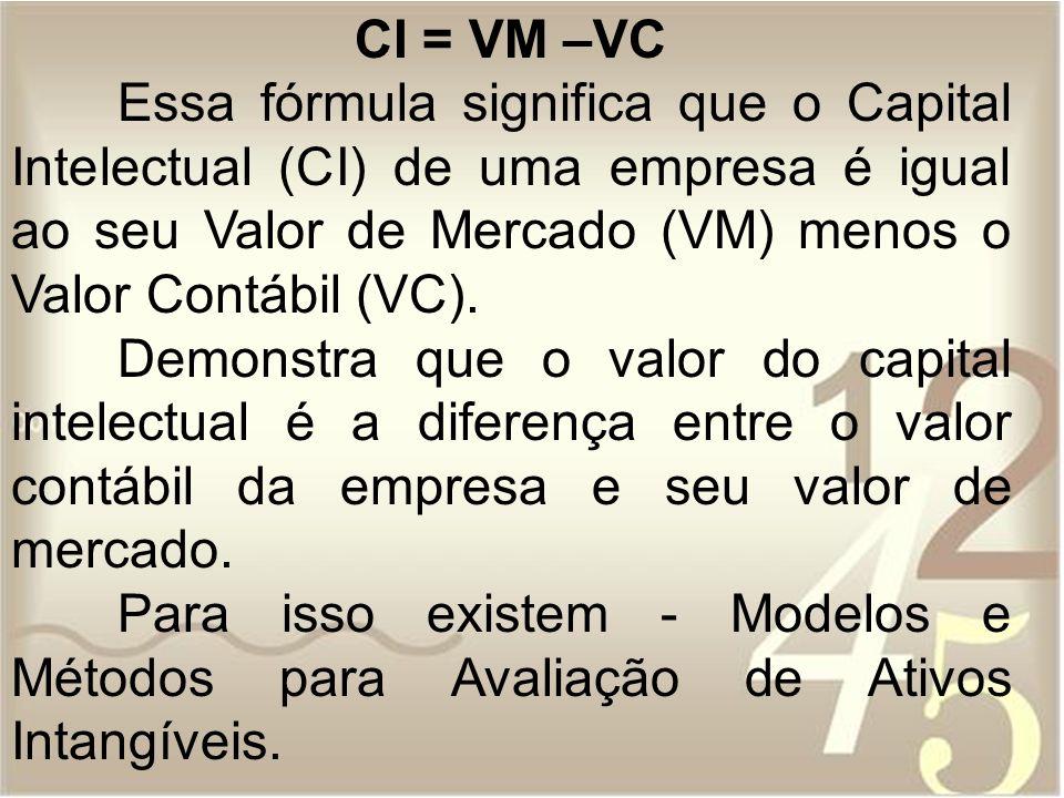 CI = VM –VCEssa fórmula significa que o Capital Intelectual (CI) de uma empresa é igual ao seu Valor de Mercado (VM) menos o Valor Contábil (VC).