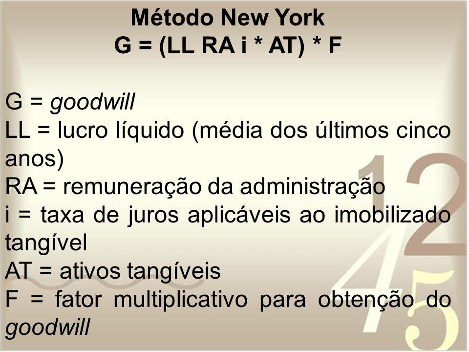 Método New YorkG = (LL RA i * AT) * F. G = goodwill. LL = lucro líquido (média dos últimos cinco anos)