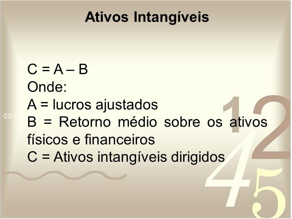 Ativos IntangíveisC = A – B. Onde: A = lucros ajustados. B = Retorno médio sobre os ativos físicos e financeiros.
