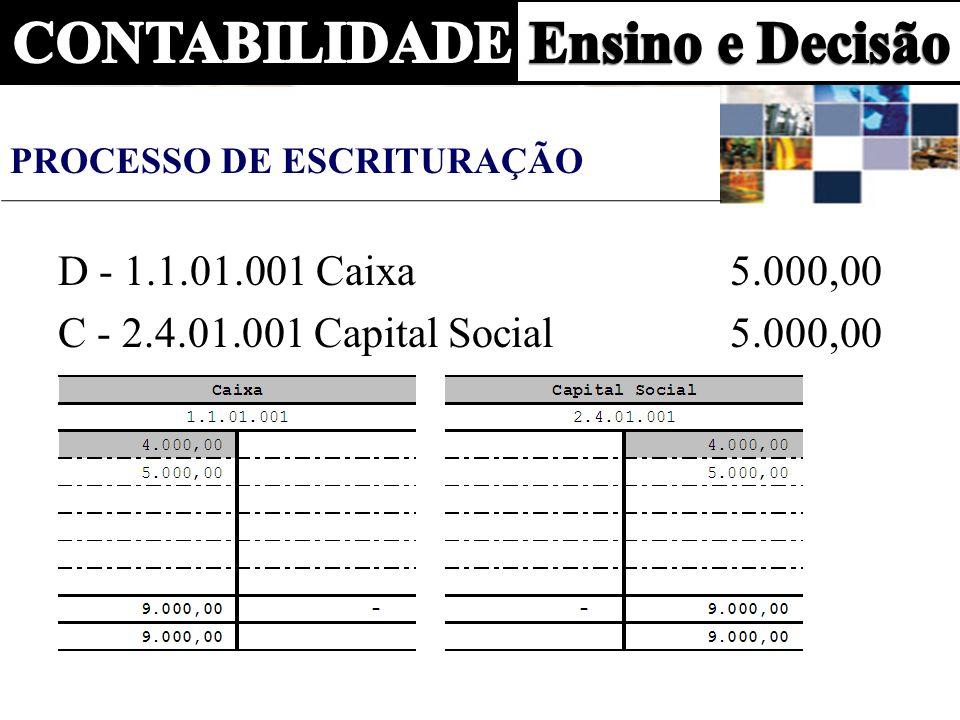 D - 1.1.01.001 Caixa 5.000,00 C - 2.4.01.001 Capital Social 5.000,00