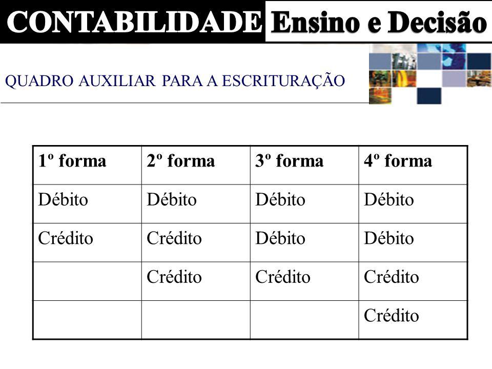 1º forma 2º forma 3º forma 4º forma Débito Crédito