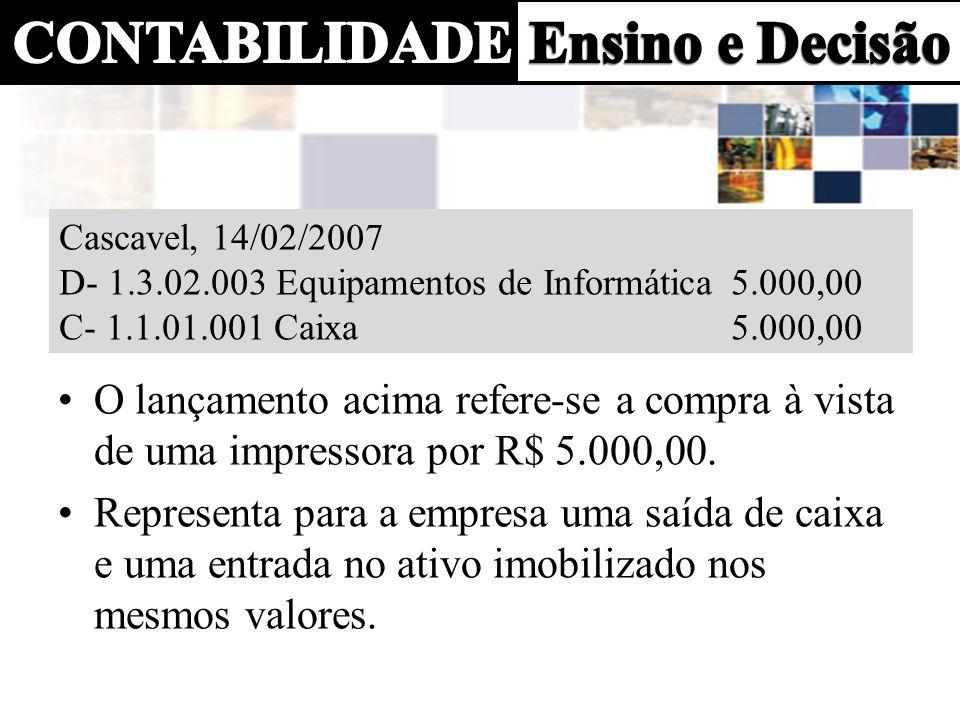 Cascavel, 14/02/2007 D- 1. 3. 02. 003 Equipamentos de Informática. 5