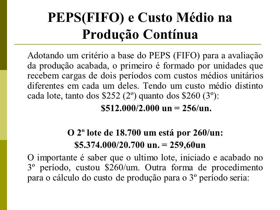PEPS(FIFO) e Custo Médio na Produção Contínua