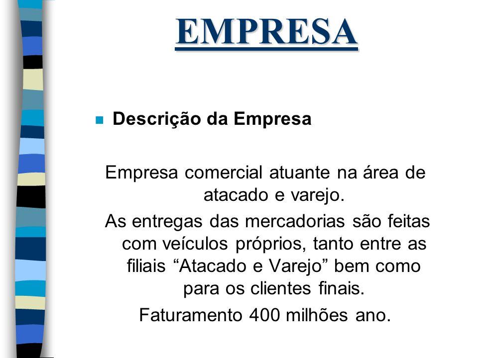 EMPRESA Descrição da Empresa
