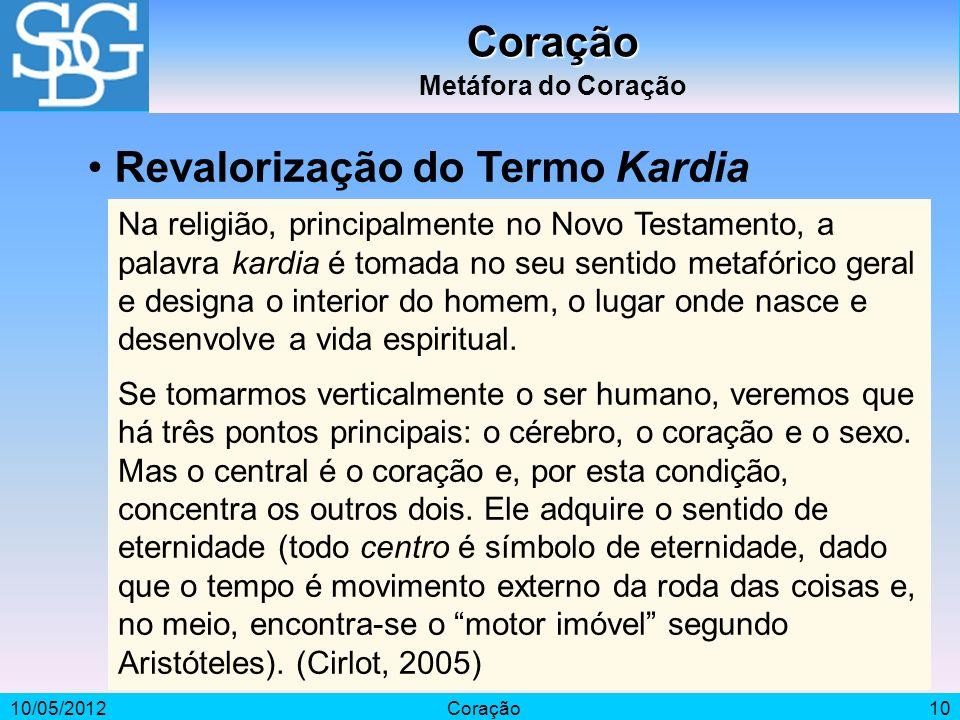 Revalorização do Termo Kardia
