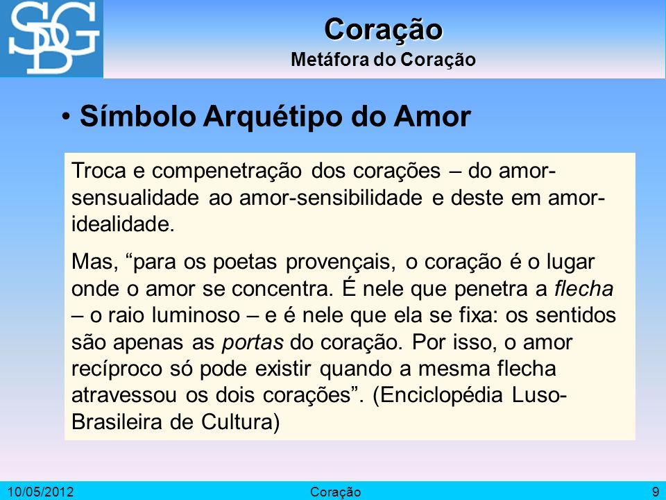 Símbolo Arquétipo do Amor