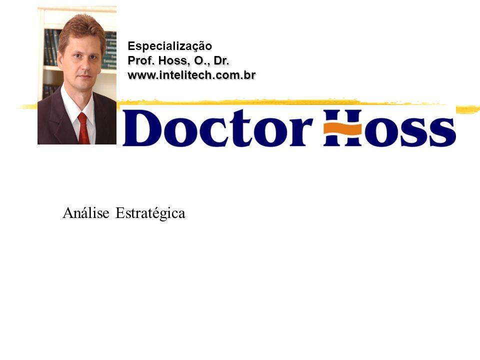 Análise Estratégica Especialização Prof. Hoss, O., Dr.