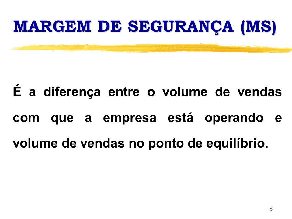 MARGEM DE SEGURANÇA (MS)