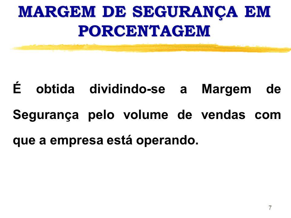 MARGEM DE SEGURANÇA EM PORCENTAGEM