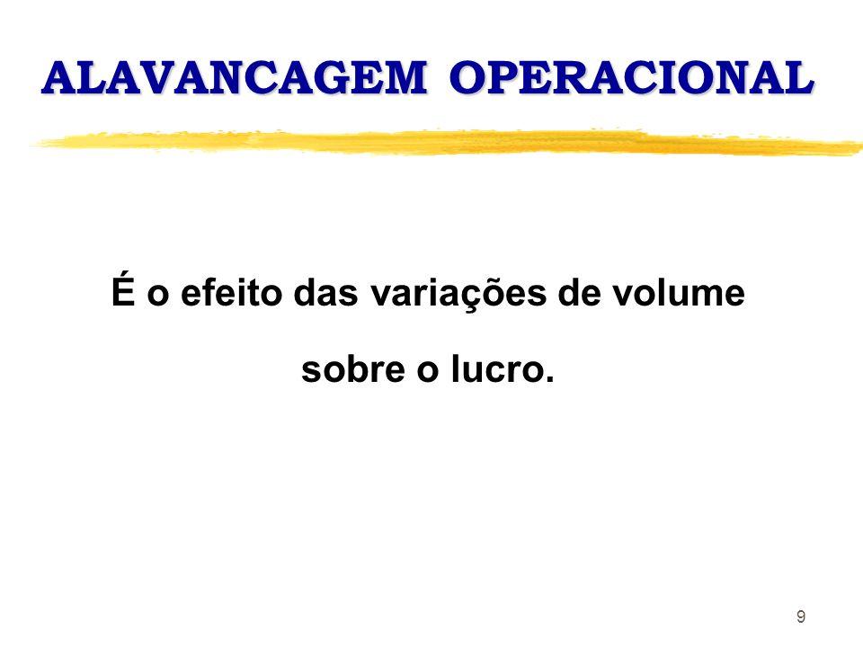 ALAVANCAGEM OPERACIONAL É o efeito das variações de volume
