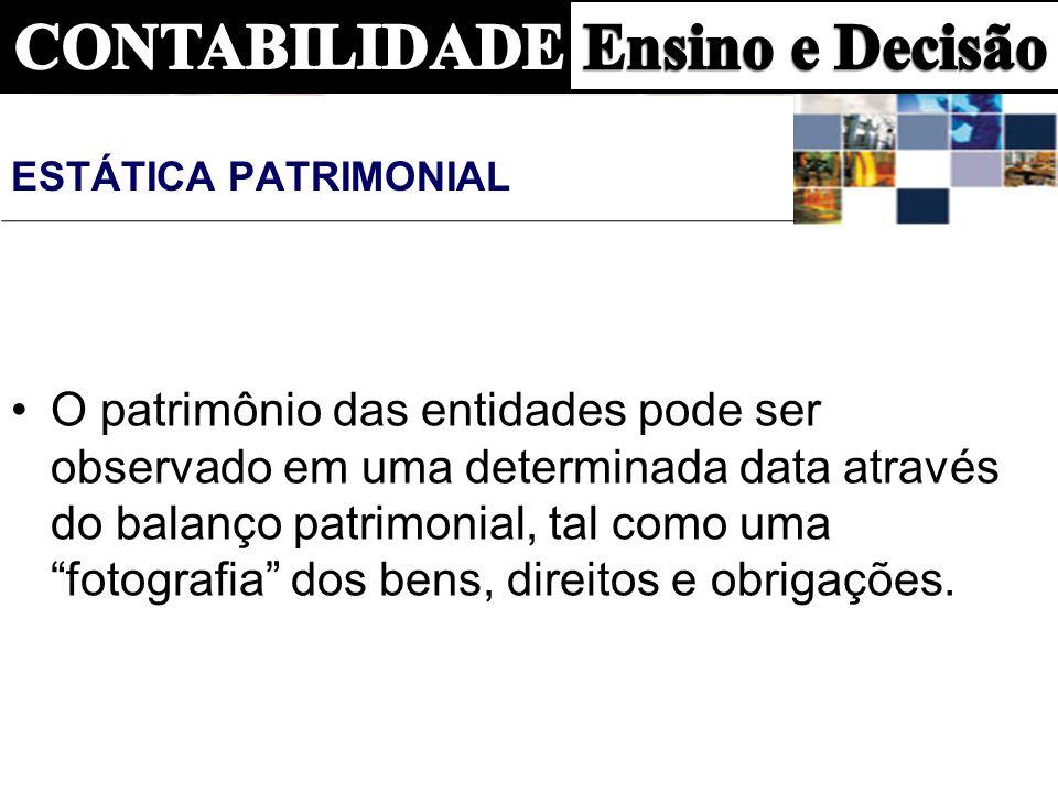 ESTÁTICA PATRIMONIAL