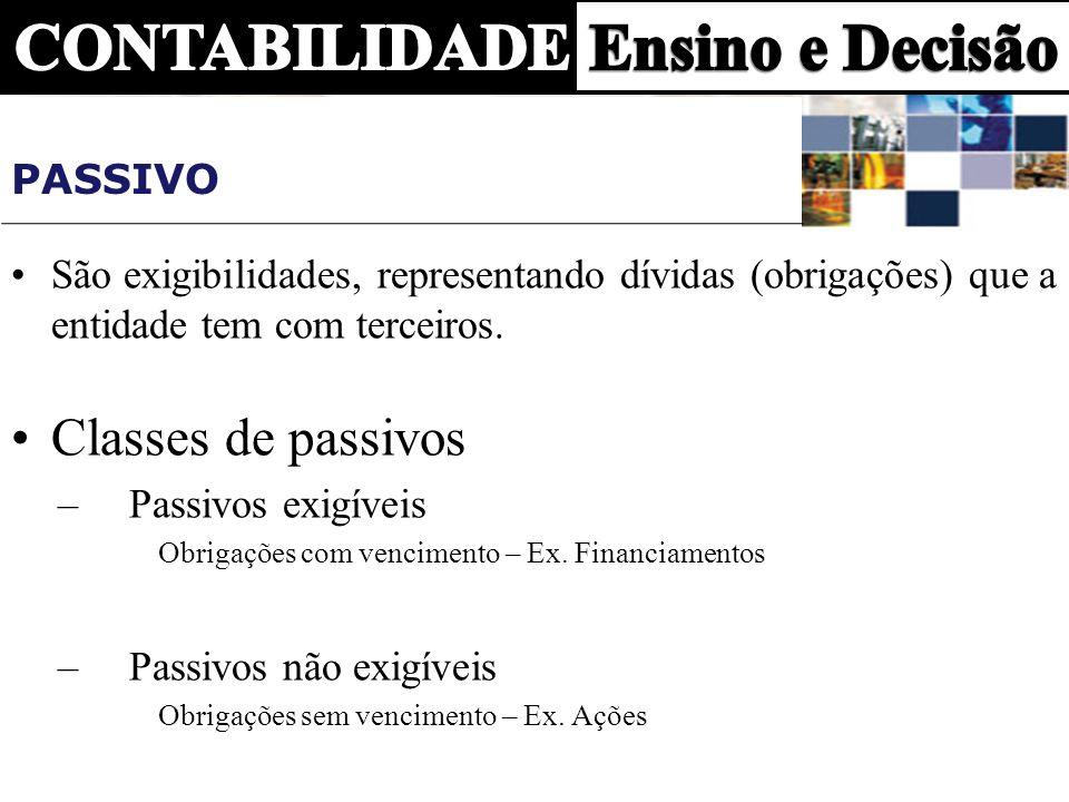 Classes de passivos Passivo
