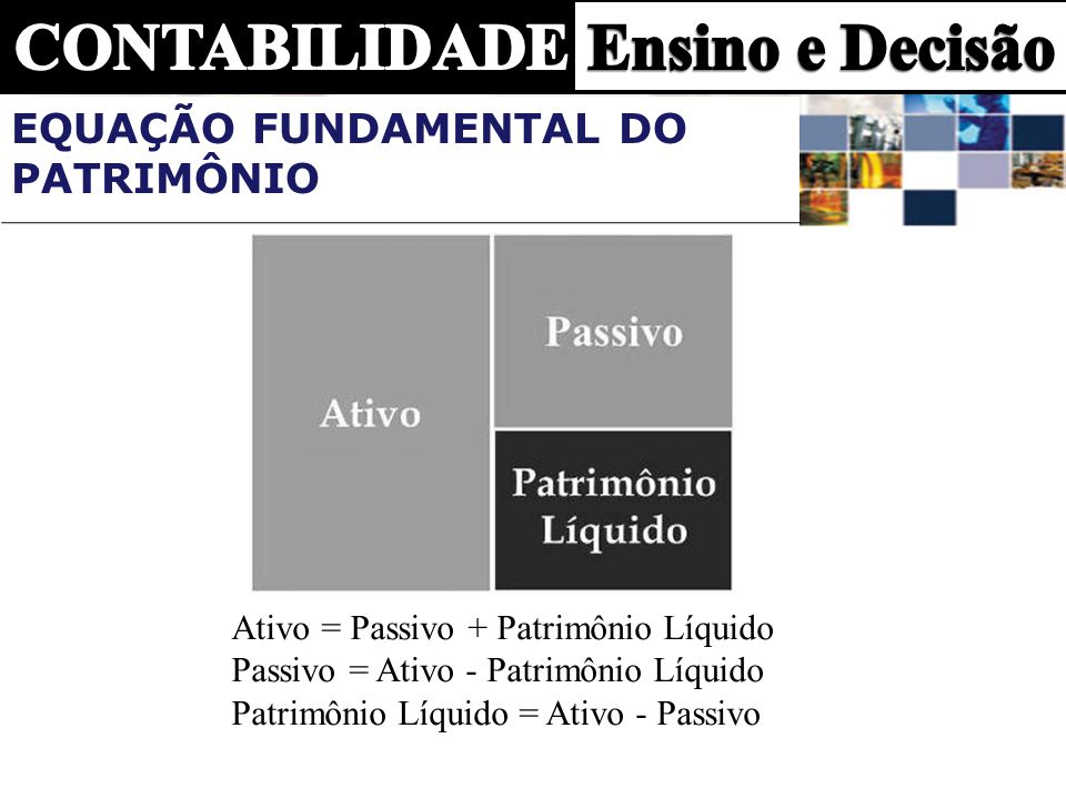 EQUAÇÃO FUNDAMENTAL DO PATRIMÔNIO