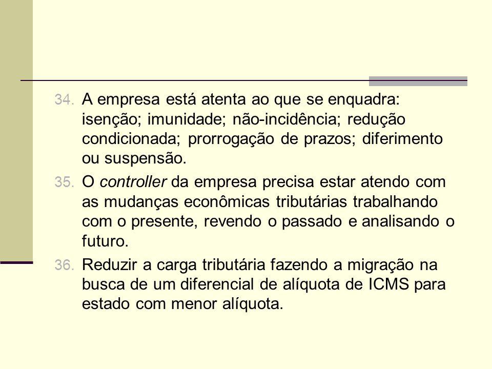 A empresa está atenta ao que se enquadra: isenção; imunidade; não-incidência; redução condicionada; prorrogação de prazos; diferimento ou suspensão.