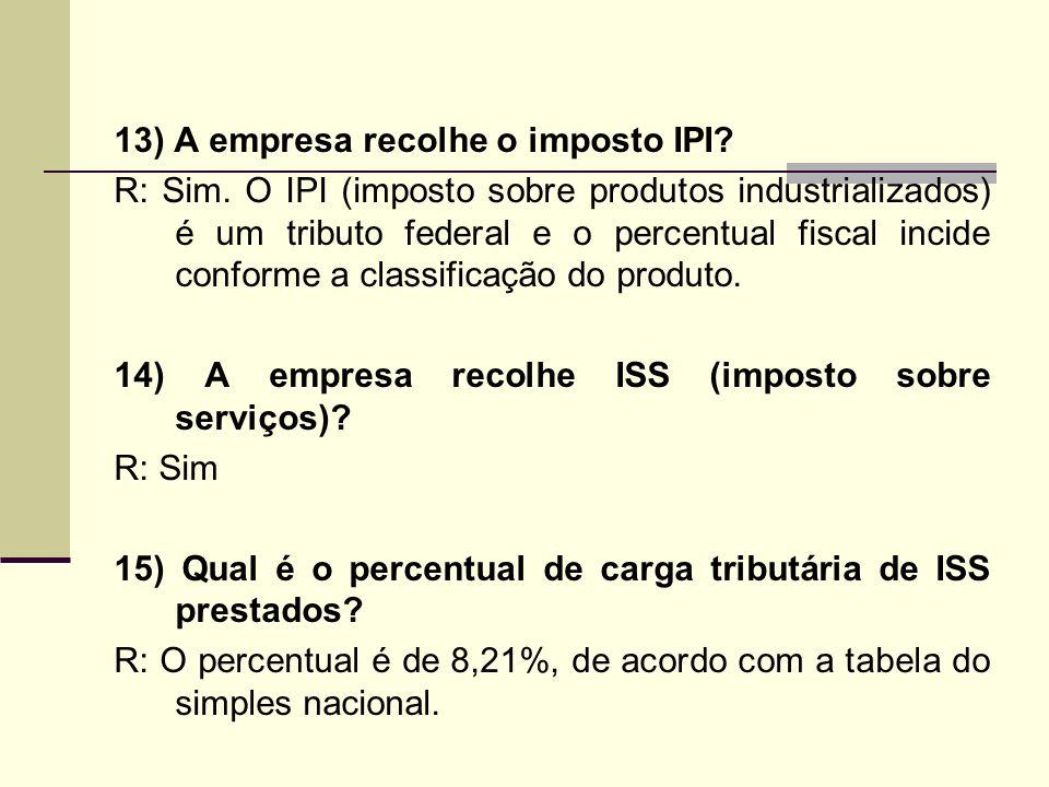 13) A empresa recolhe o imposto IPI