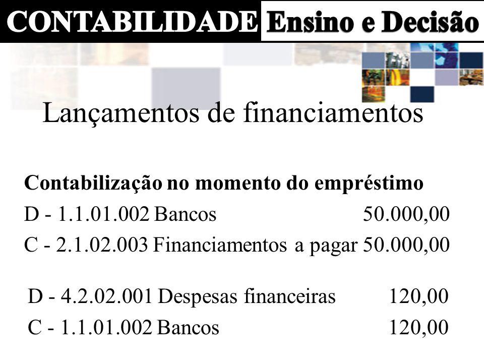 Lançamentos de financiamentos