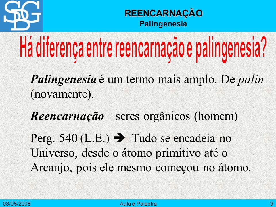 Há diferença entre reencarnação e palingenesia