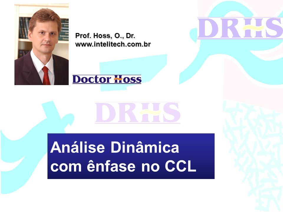 Análise Dinâmica com ênfase no CCL