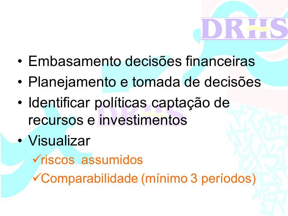 Embasamento decisões financeiras Planejamento e tomada de decisões