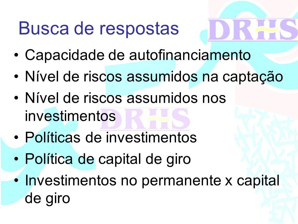Busca de respostas Capacidade de autofinanciamento