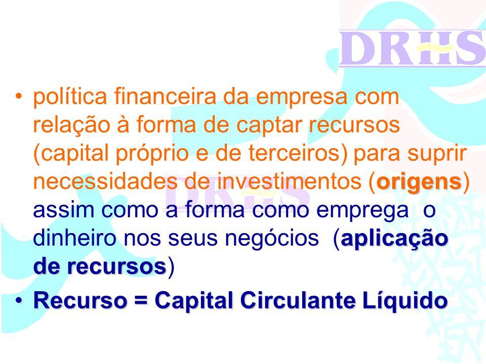 política financeira da empresa com relação à forma de captar recursos (capital próprio e de terceiros) para suprir necessidades de investimentos (origens) assim como a forma como emprega o dinheiro nos seus negócios (aplicação de recursos)