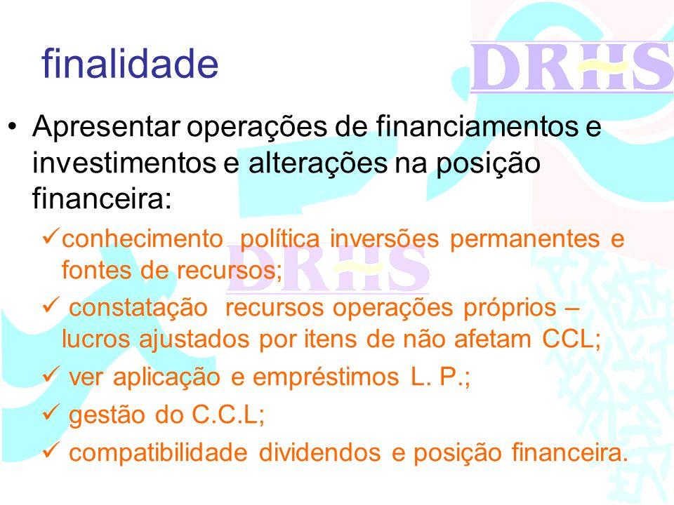 finalidade Apresentar operações de financiamentos e investimentos e alterações na posição financeira: