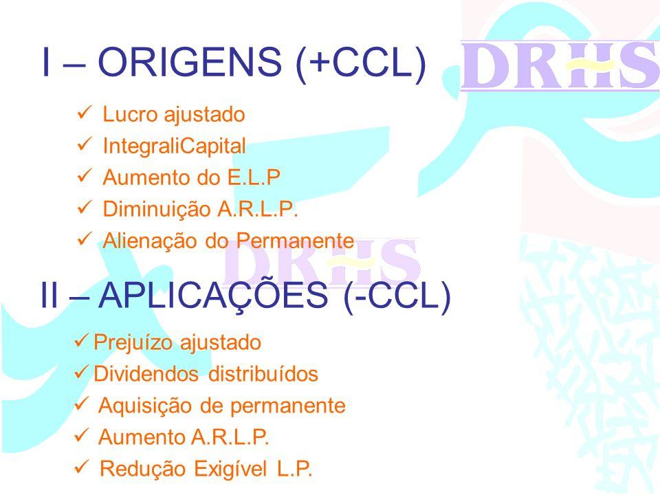 I – ORIGENS (+CCL) II – APLICAÇÕES (-CCL) Lucro ajustado