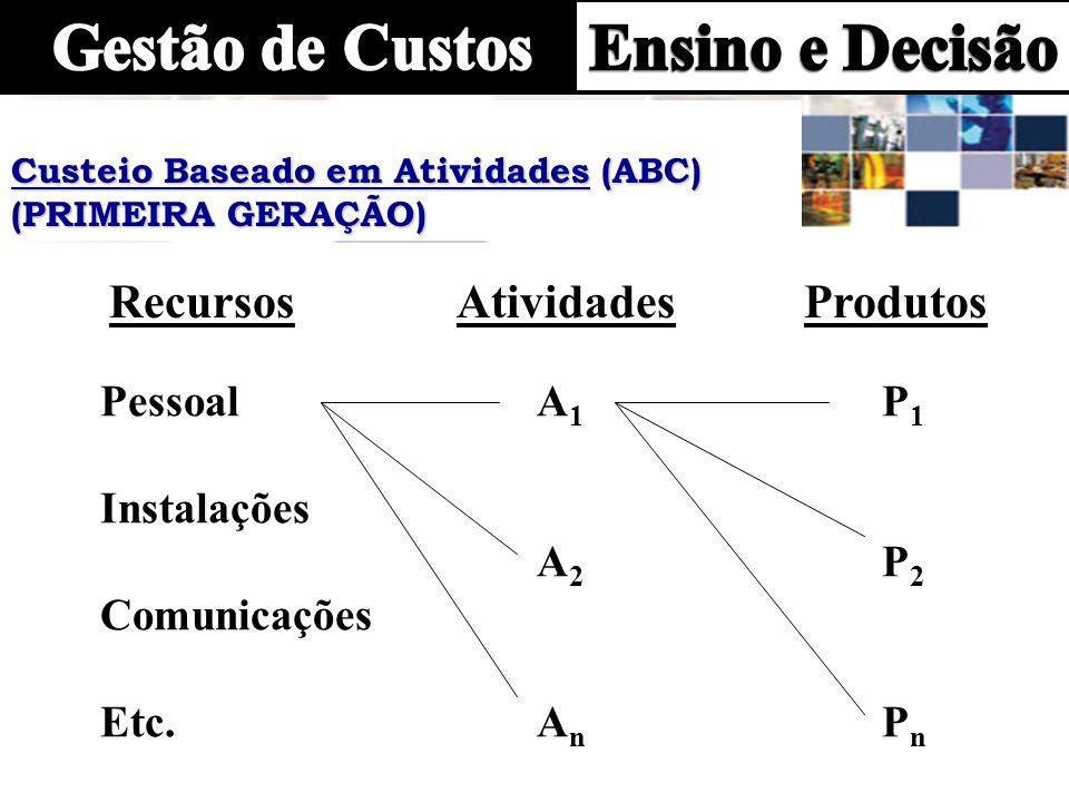 Recursos Atividades Produtos Pessoal A1 P1 Instalações A2 P2
