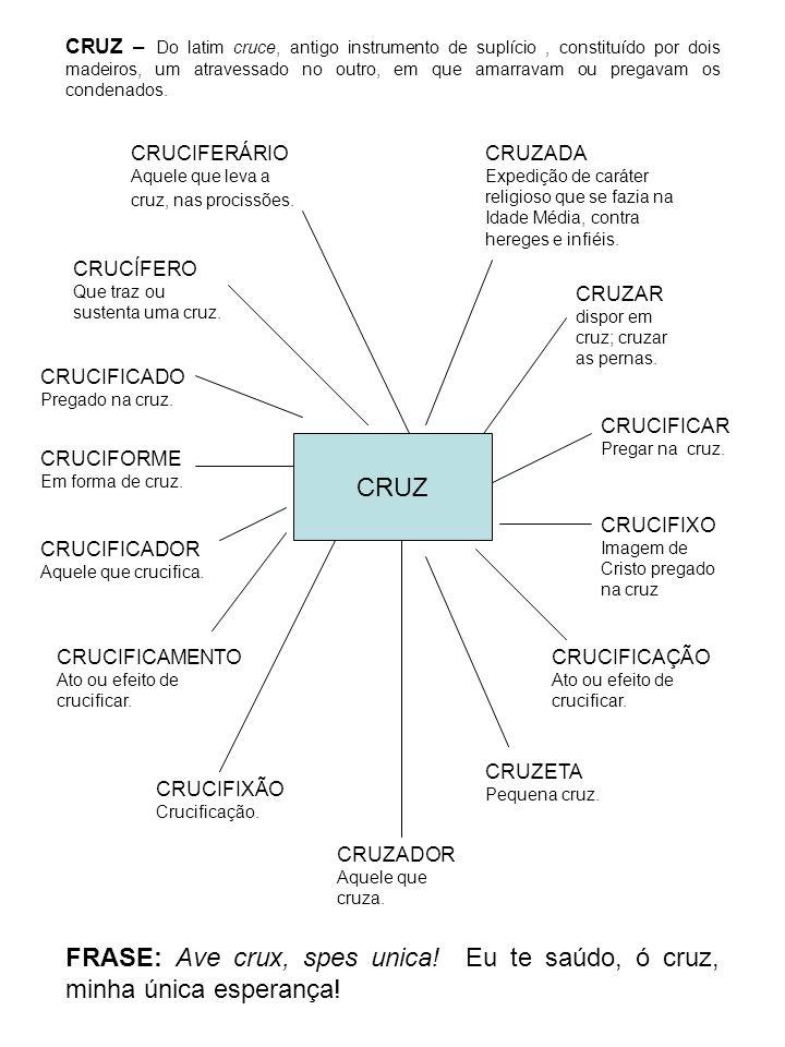 CRUZ – Do latim cruce, antigo instrumento de suplício , constituído por dois madeiros, um atravessado no outro, em que amarravam ou pregavam os condenados.